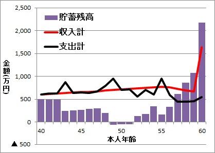 cashflow-graph