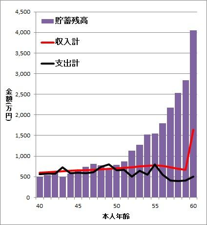 cashflow-graph2